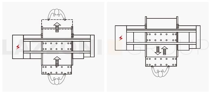 Wiertarka przelotowa EXPERT P 74 G - Schemat pracy przelotowej